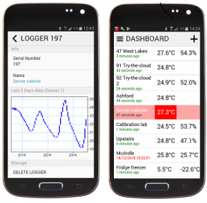 Data logger phone report